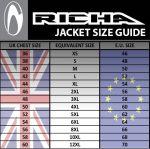 Richa Infinity 2 Pro Textile Jacket - Black/Fluo